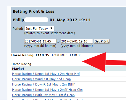 Betfair Scalping Member Profits