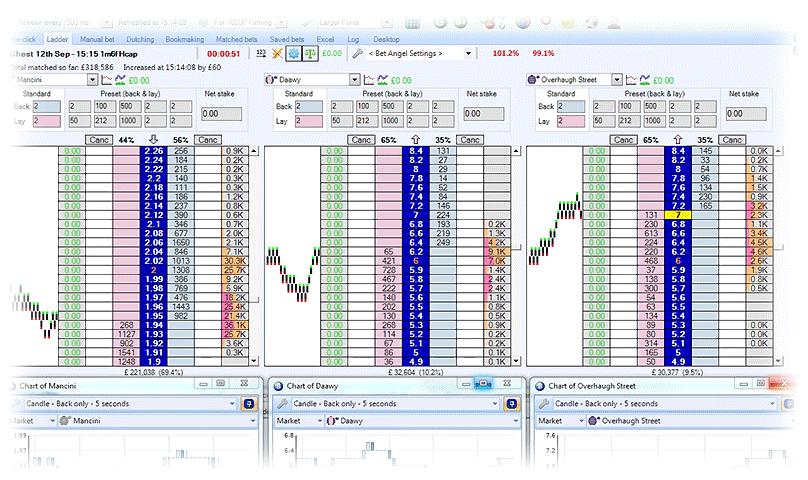 exchange-practice-example-full