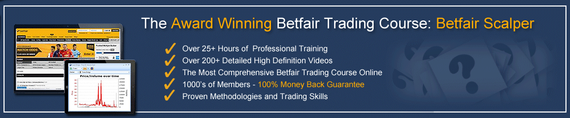 Betfair Scalper Questions & Answers